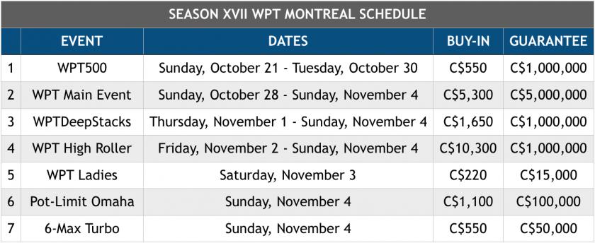 Season 17 WPT Montreal Schedule