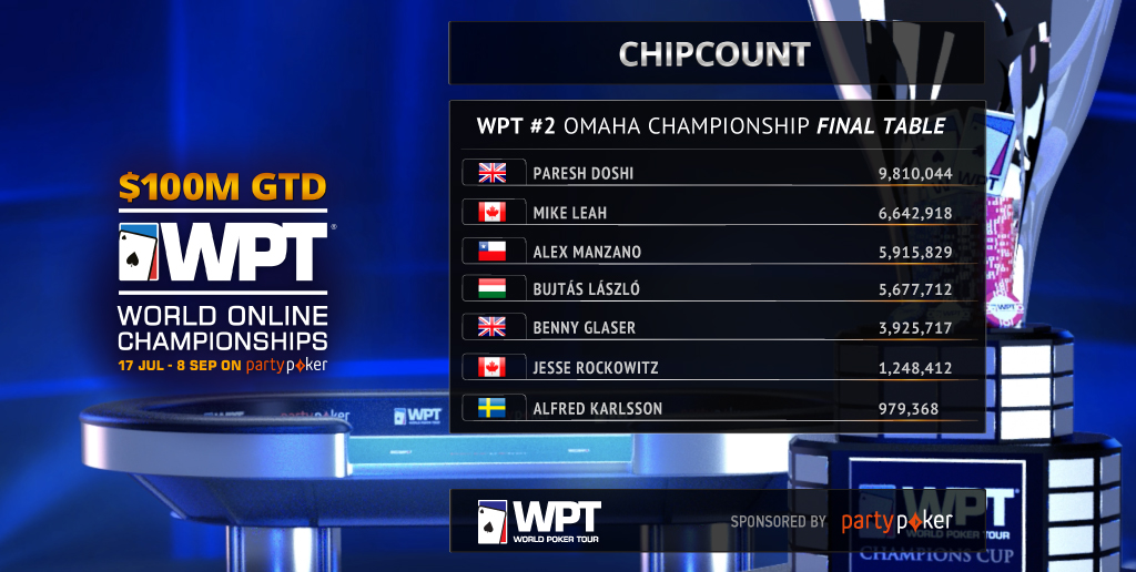 Chipcount FT PLO