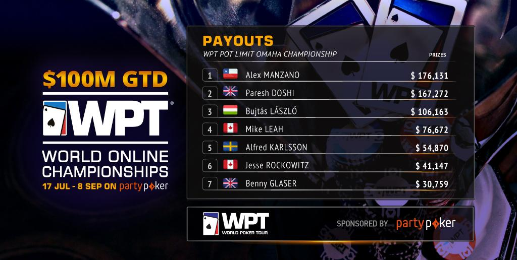 Payout PLO