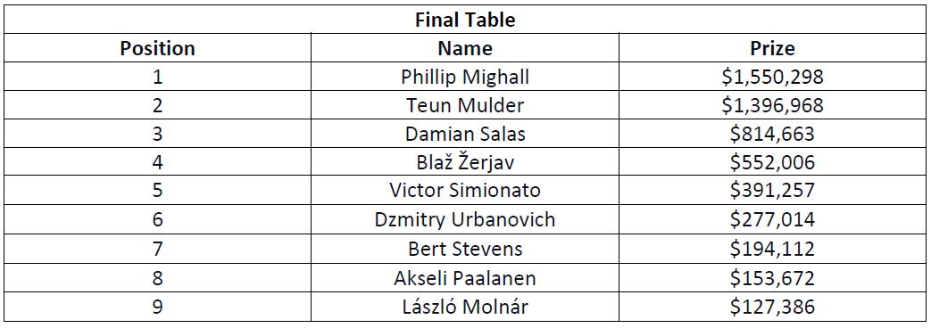 ME Championship 17.09