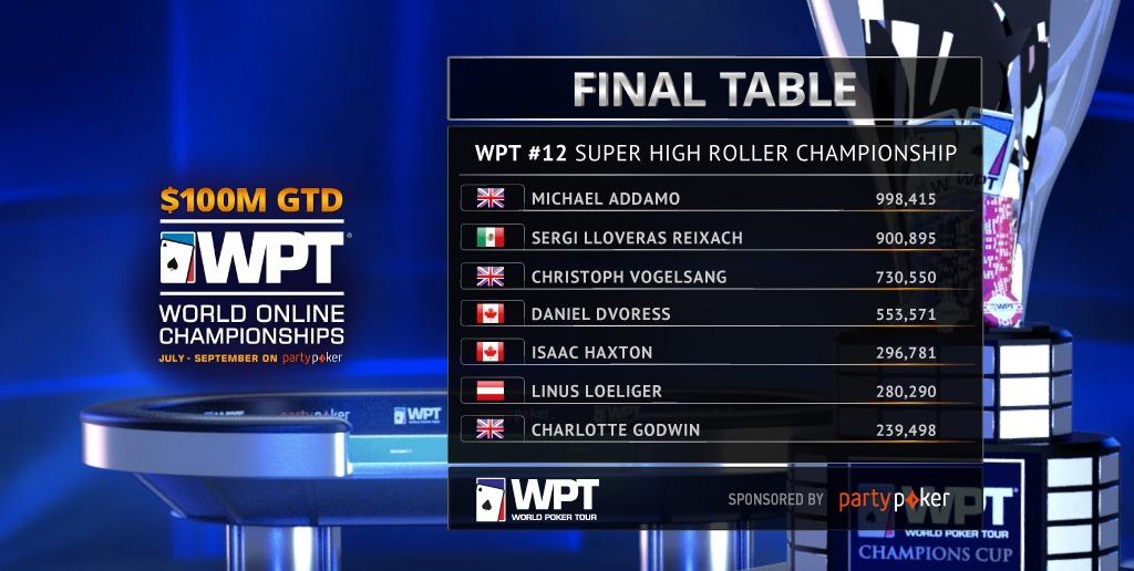 SHR Championship FT