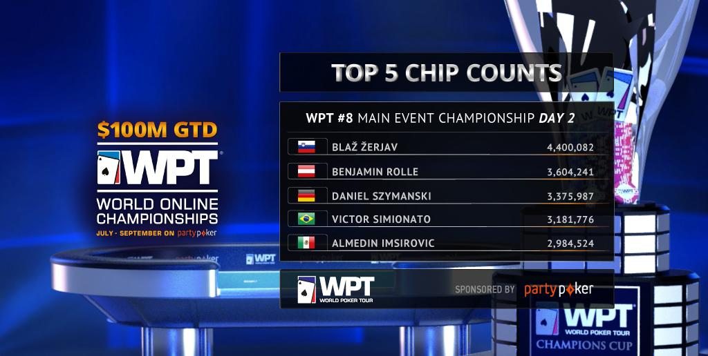 Top five chip counts