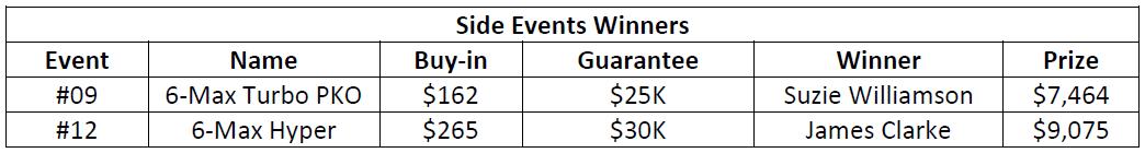 Side event winners
