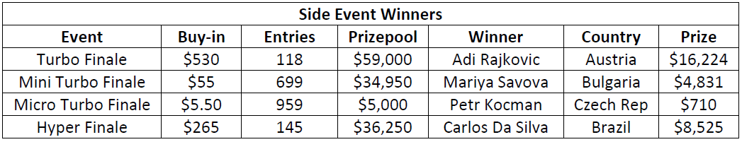 Side events